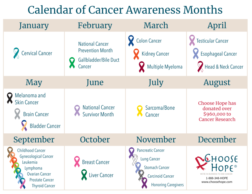 Cancer Screening Calendar